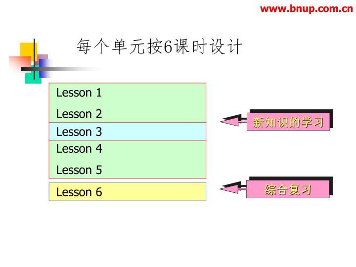 新知识的学习