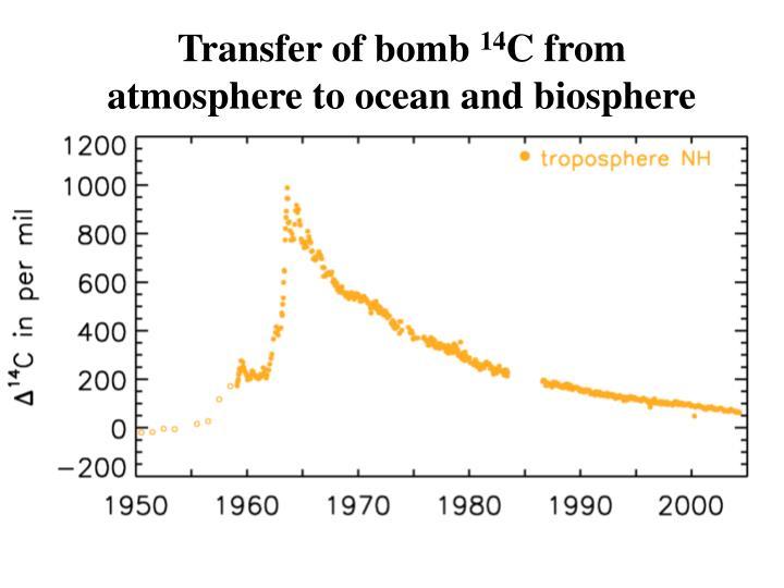 Transfer of bomb