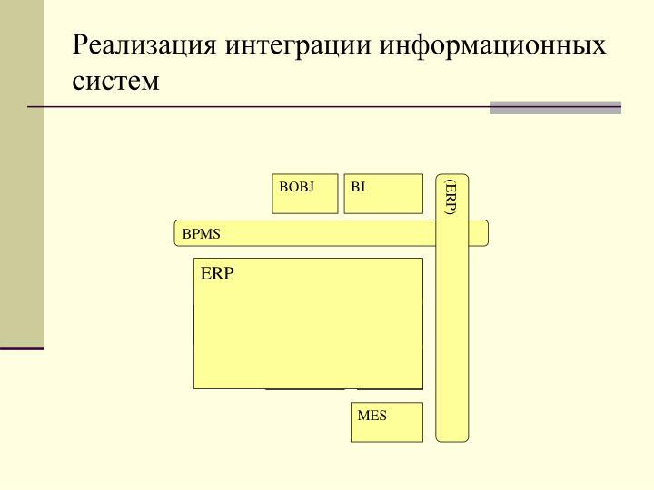 Реализация интеграции информационных систем