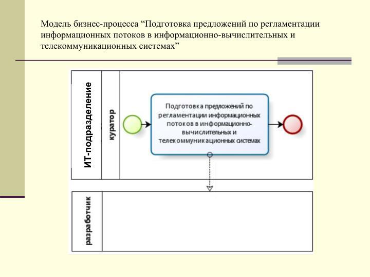 """Модель бизнес-процесса """"Подготовка предложений по регламентации информационных потоков в информационно-вычислительных и телекоммуникационных системах"""""""