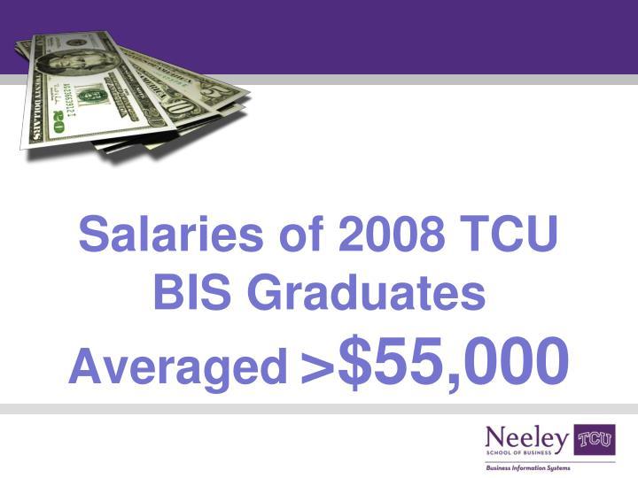 Salaries of 2008 TCU