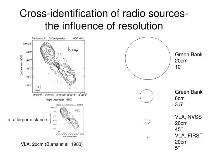 Cross-identification of radio sources- the influence of resolution