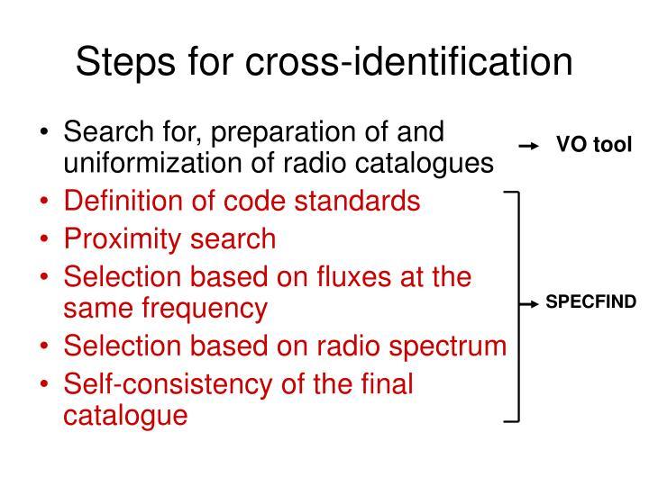 Steps for cross-identification