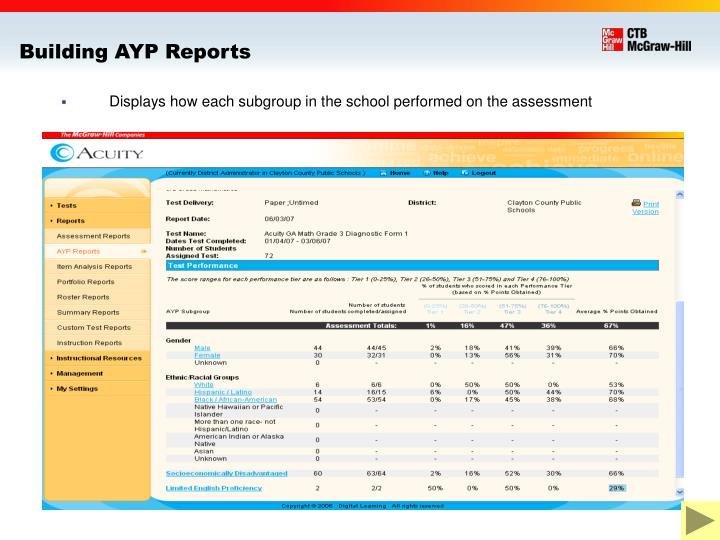 Building AYP Reports