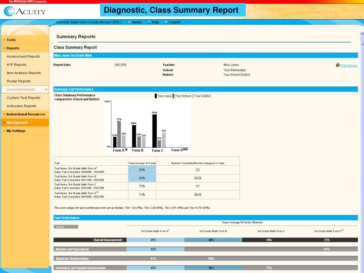 Diagnostic, Class Summary Report