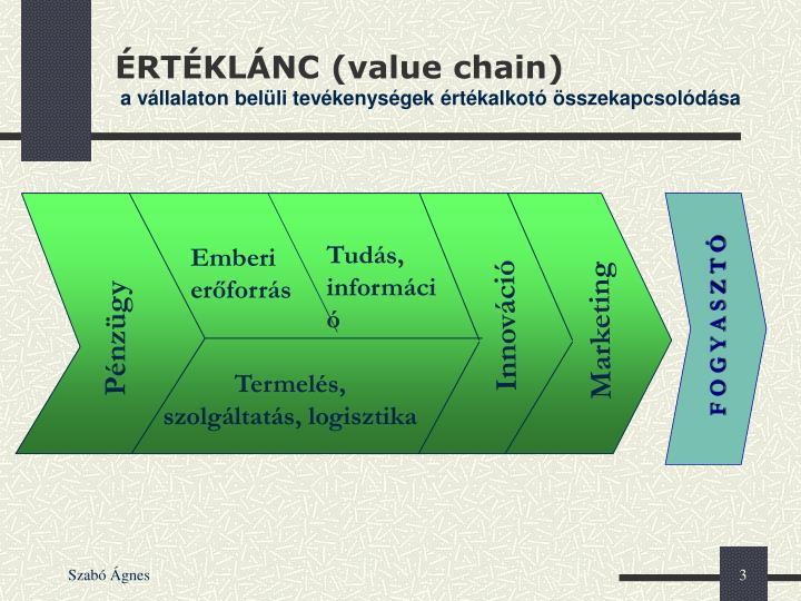 ÉRTÉKLÁNC (value chain)
