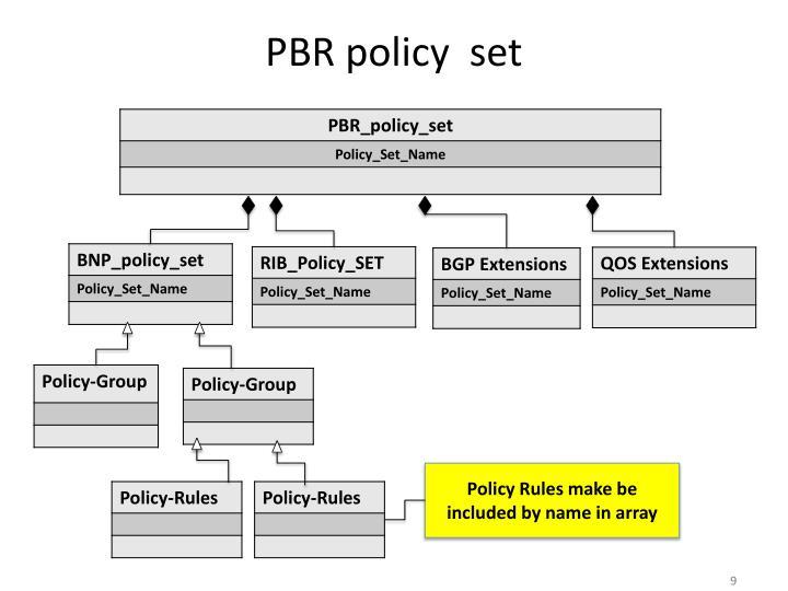 PBR policy  set