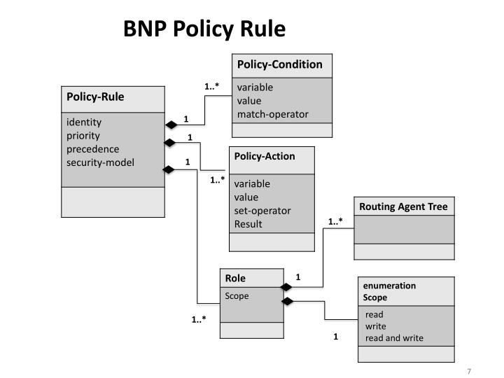 BNP Policy Rule
