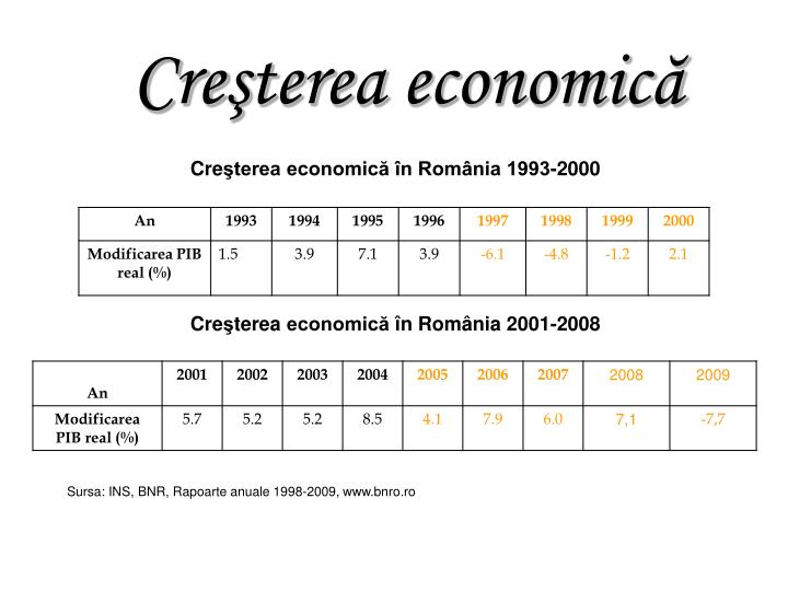 Cre terea economic