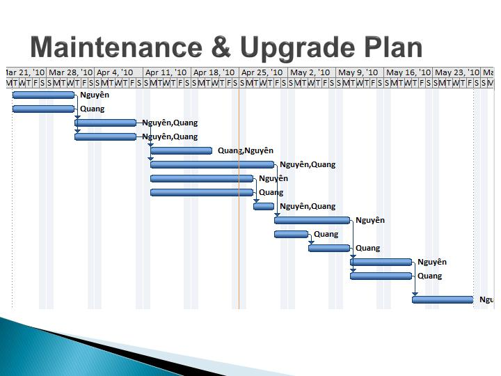 Maintenance & Upgrade