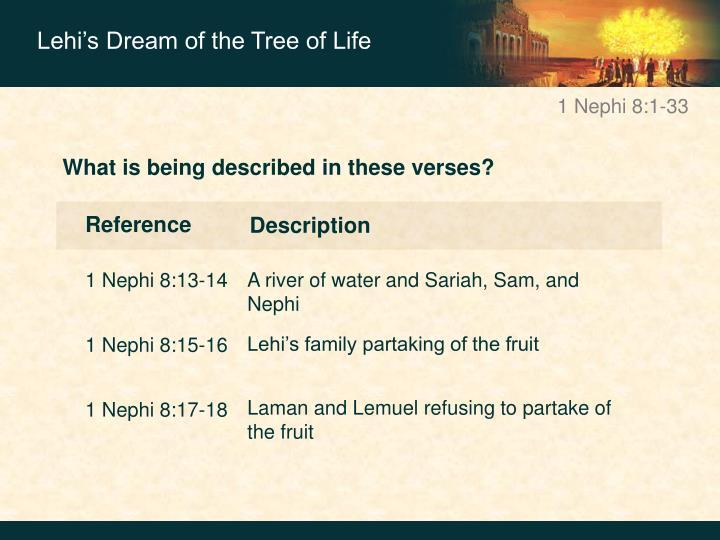 1 Nephi 8:1-33