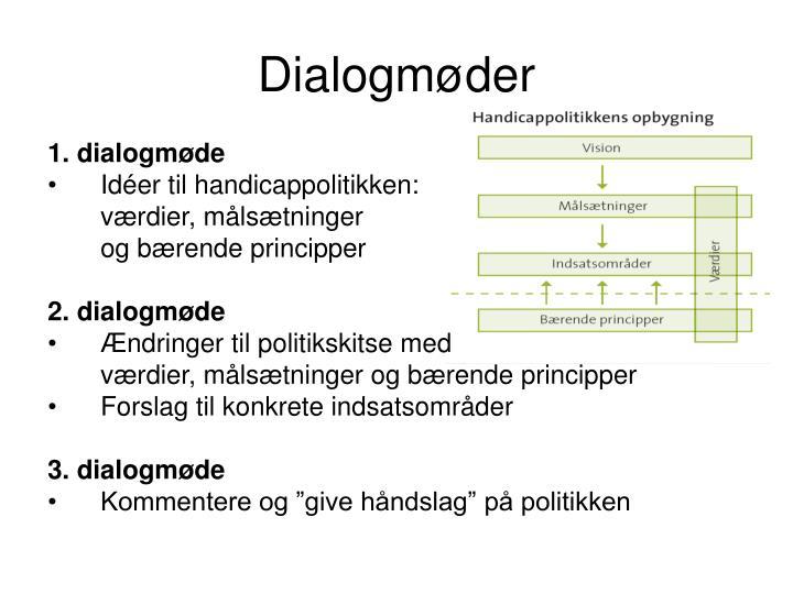 Dialogmøder