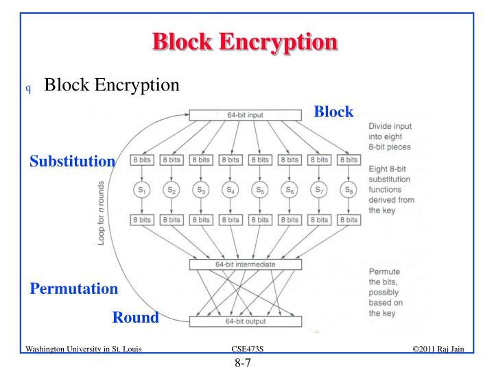 Block Encryption