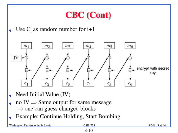 CBC (Cont)
