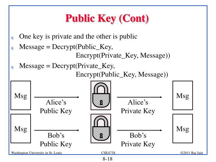 Public Key (Cont)
