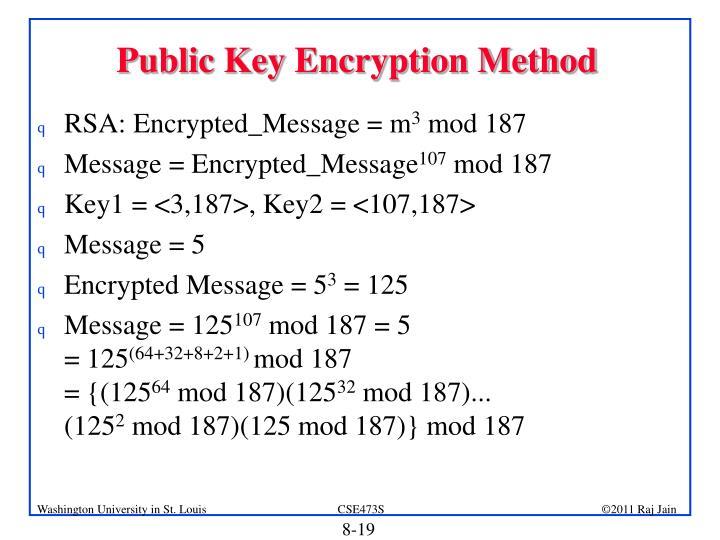 Public Key Encryption Method
