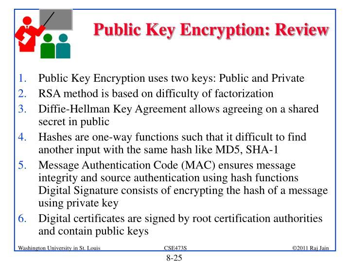 Public Key Encryption: Review