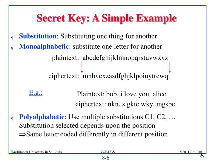 Secret Key: A Simple Example