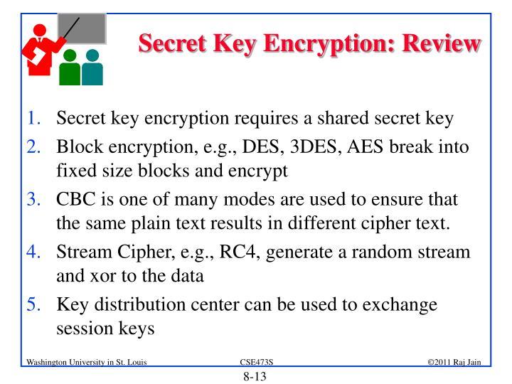 Secret Key Encryption: Review