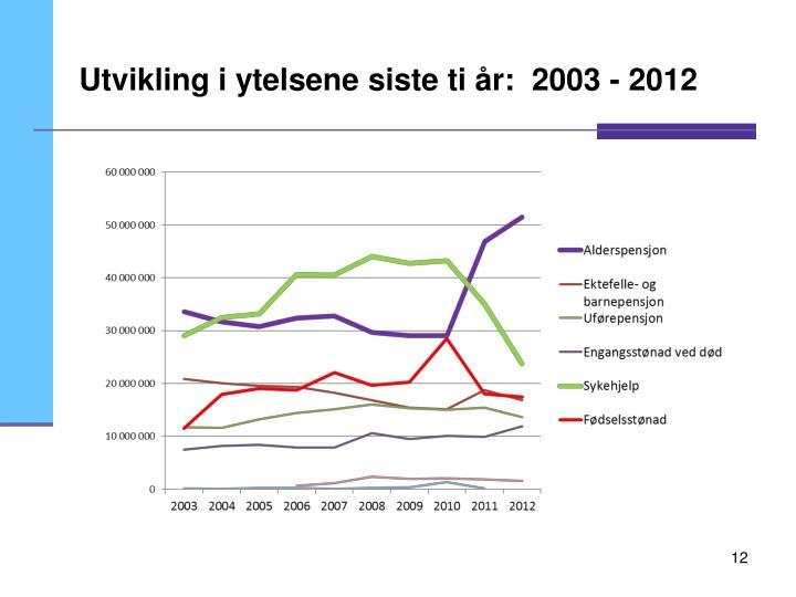 Utvikling i ytelsene siste ti år:  2003 - 2012