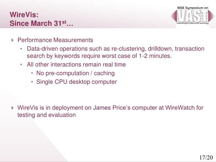 WireVis: