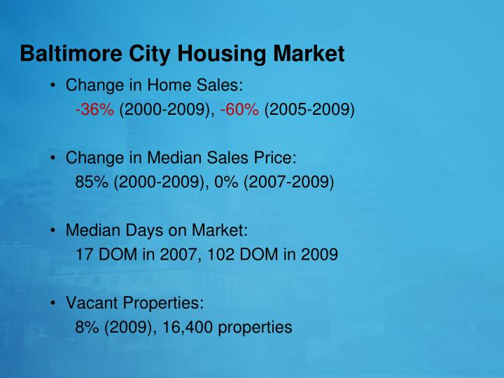 Baltimore city housing market