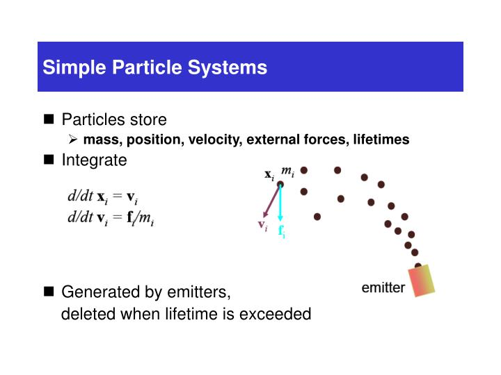Simple Particle Systems