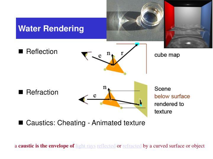 Water Rendering