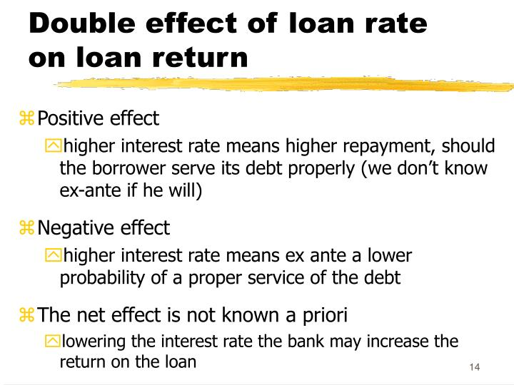 Double effect of loan rate on loan return
