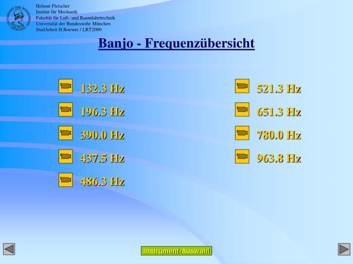 Banjo - Frequenzübersicht