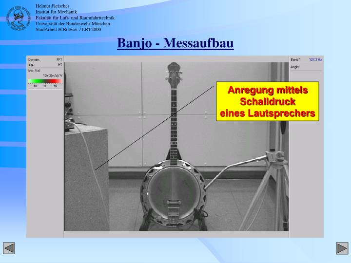 Banjo - Messaufbau