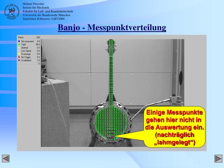 Banjo - Messpunktverteilung