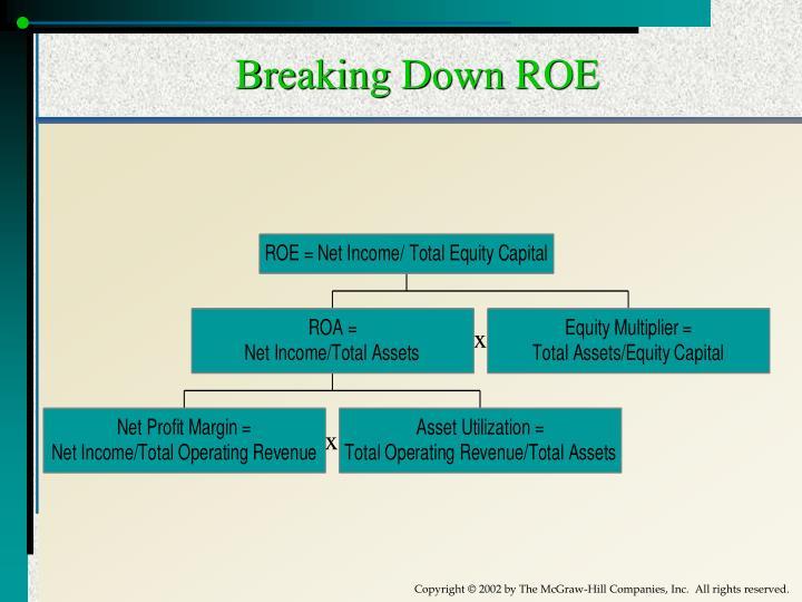 Breaking Down ROE