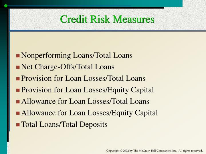 Credit Risk Measures