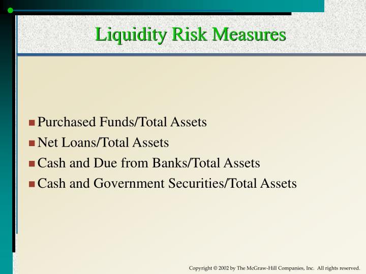Liquidity Risk Measures