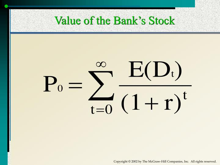 Value of the Bank's Stock