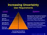 increasing uncertainty user requirements