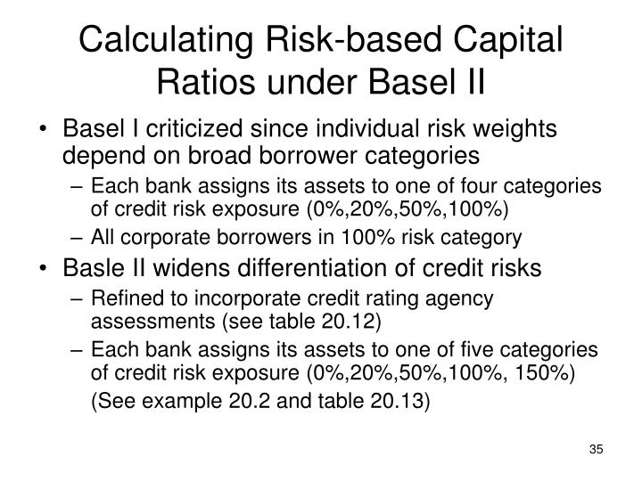 Calculating Risk-based Capital Ratios under Basel II