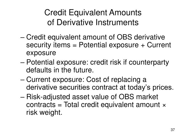 Credit Equivalent Amounts