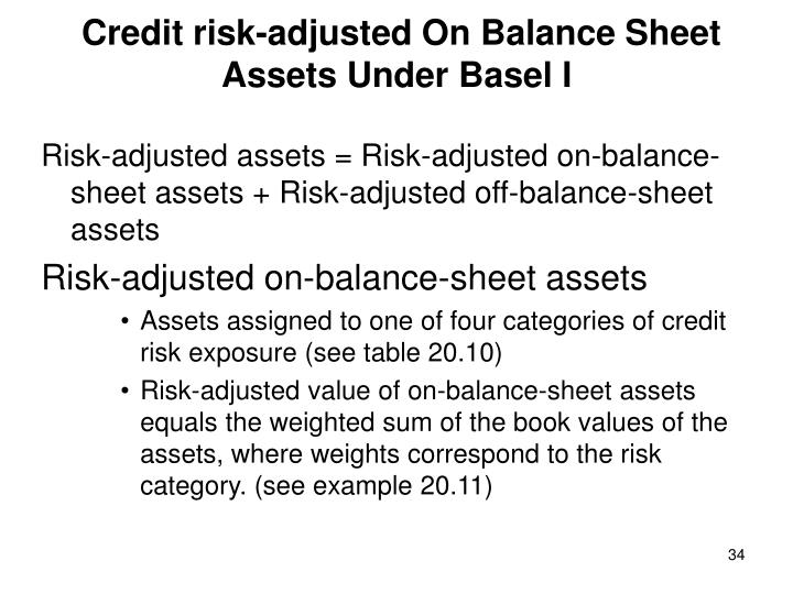 Credit risk-adjusted On Balance Sheet Assets Under Basel I
