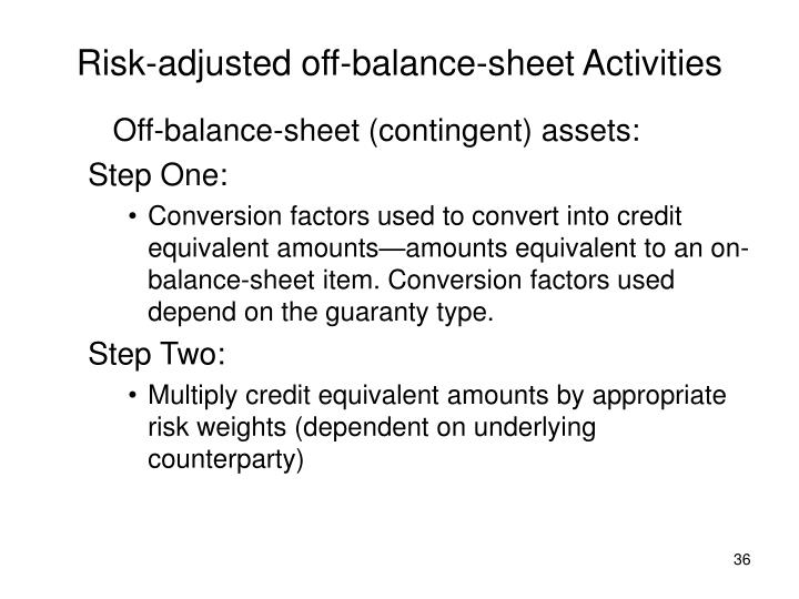 Risk-adjusted off-balance-sheet Activities