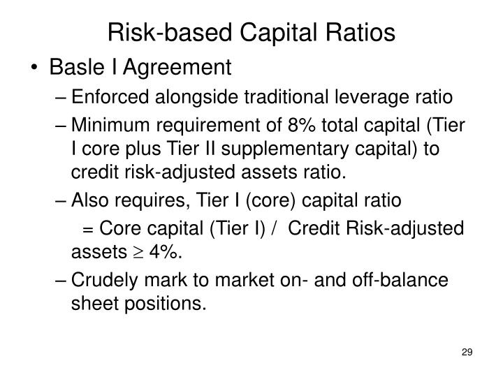 Risk-based Capital Ratios