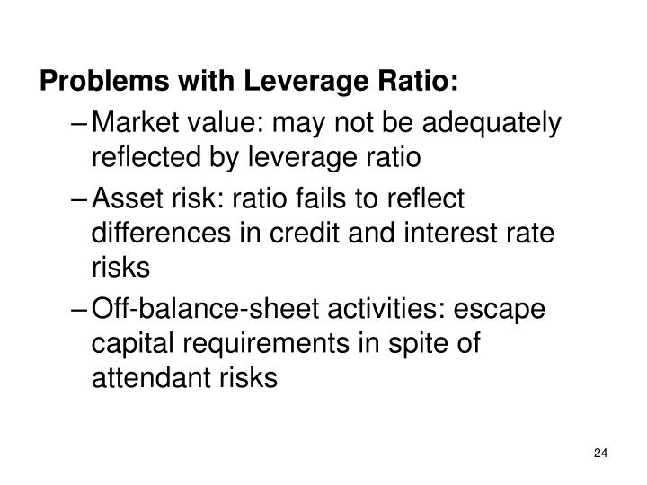 Problems with Leverage Ratio: