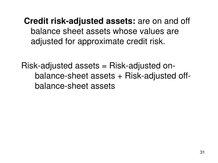 Credit risk-adjusted assets:
