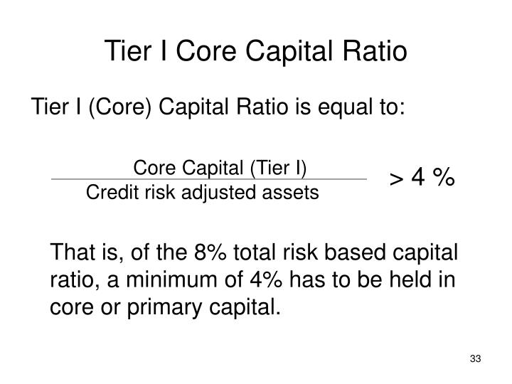 Tier I Core Capital Ratio