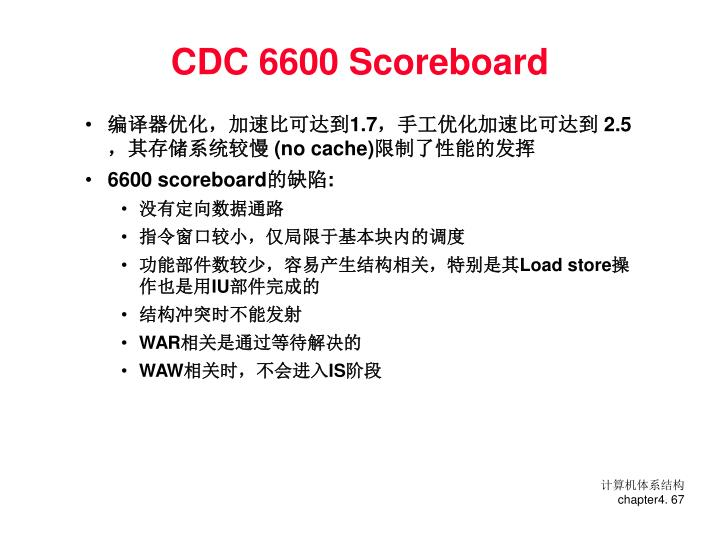 CDC 6600 Scoreboard