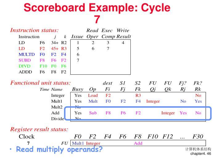 Scoreboard Example: Cycle 7