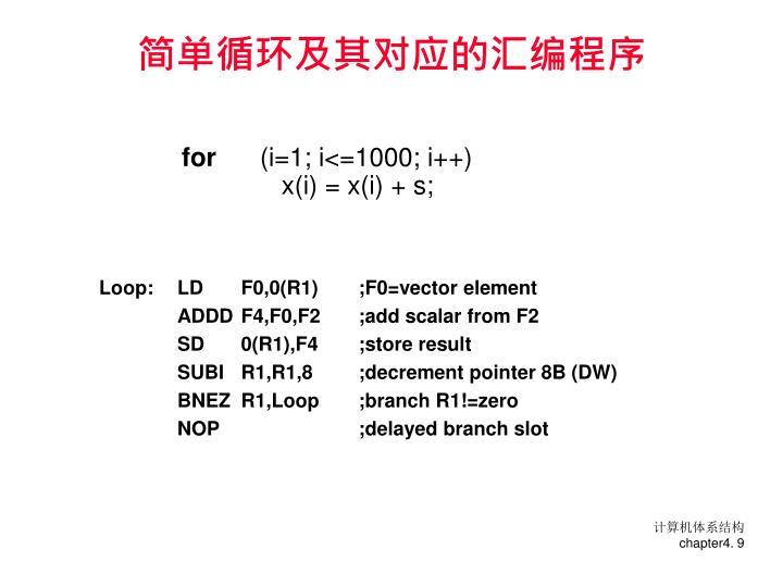 简单循环及其对应的汇编程序