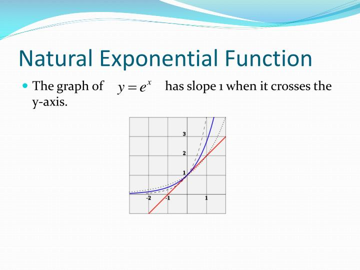 Natural Exponential Function