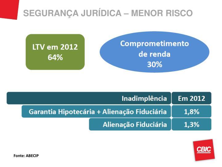 SEGURANÇA JURÍDICA – MENOR RISCO